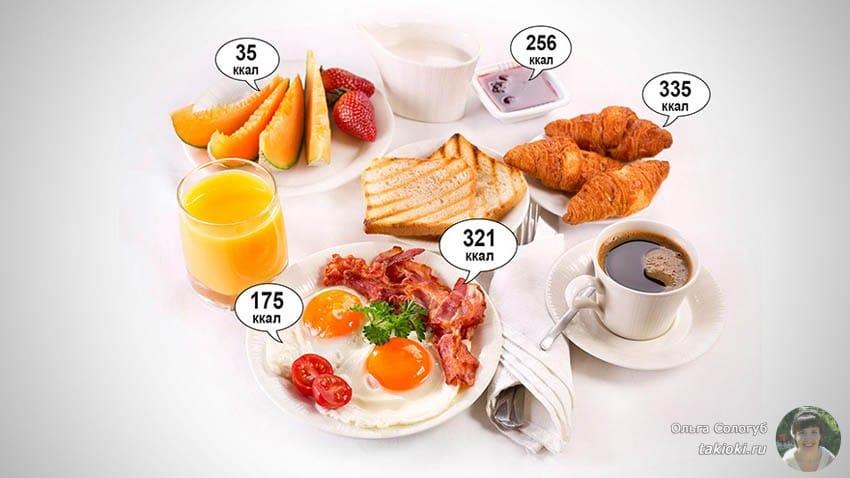 Как похудеть быстро и эффективно в домашних условиях на 5 кг за 5 дней