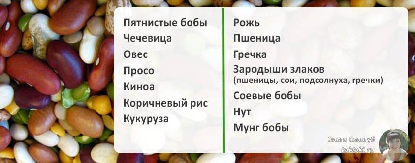 какие бобовые едят сыроеды