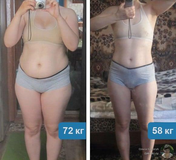 Диета эффективная для похудения с меню