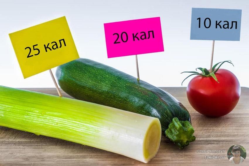 продукты для похудения леовит