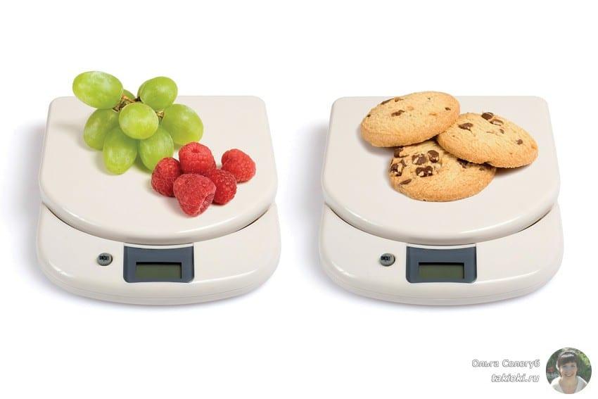 Расчет калорийности рациона для похудения