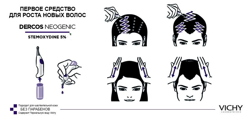 инструкция к ампулам для роста волос