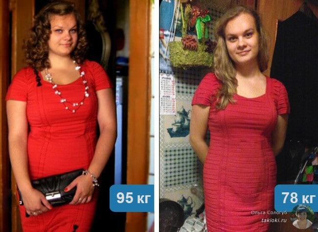 Яичноапельсиновая диета  на 4 недели на 7 дней отзывы