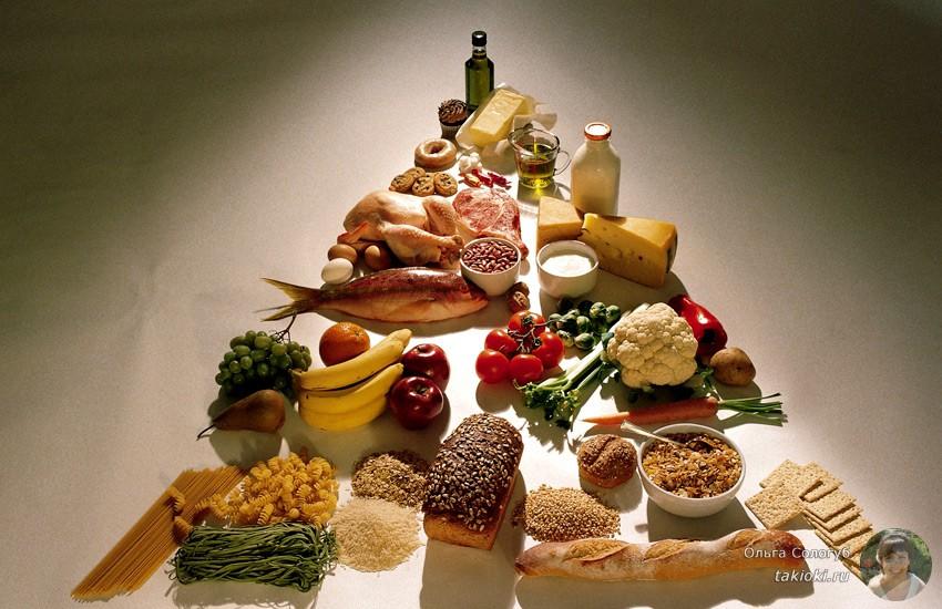 незаменимые аминокислоты в растительной пище