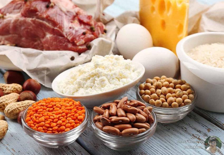 таблица протеинов для похудения