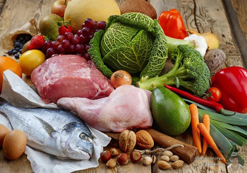 кремлевская диета разрешенные продукты