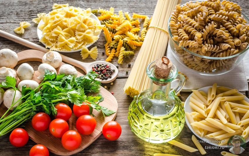 продукты с ги до 55 для похудения
