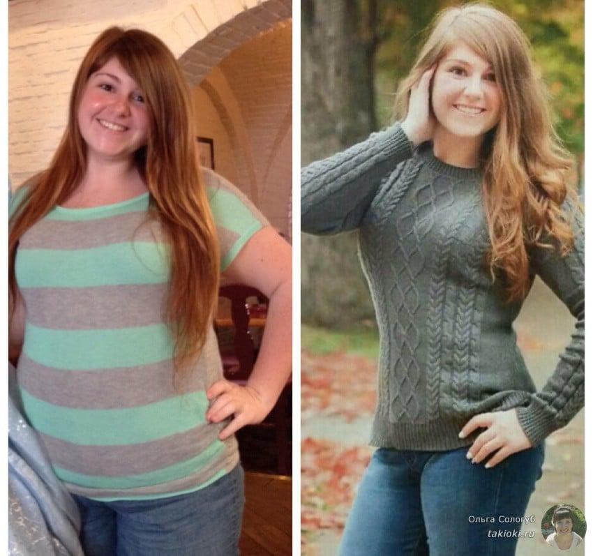 кефир для похудения отзывы похудевших