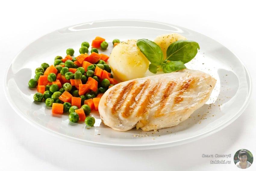 Диеты на куриной грудке - отзывы и результаты похудевших