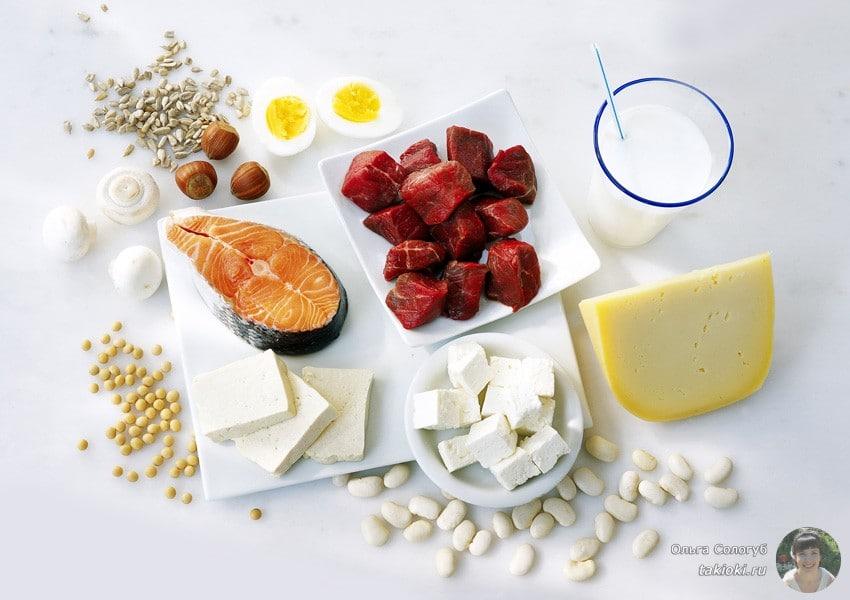 какие продукты не нужно есть чтобы похудеть