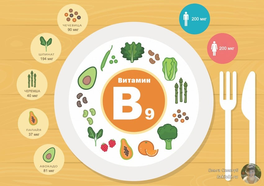 инструкция по применению витамина б9 в таблетках отзывы