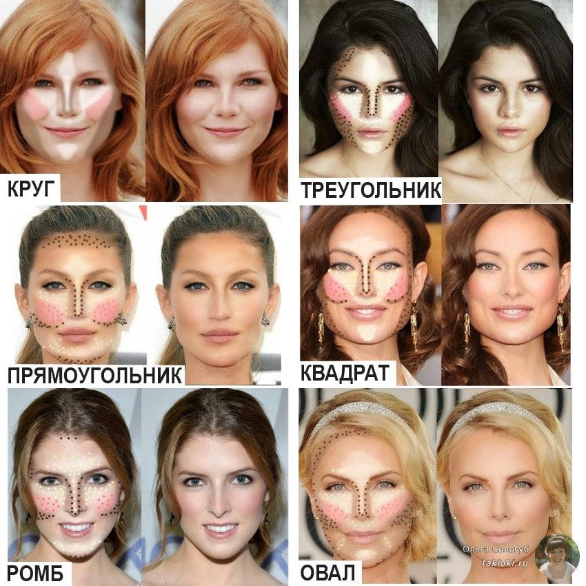 как использовать для разных типов лица